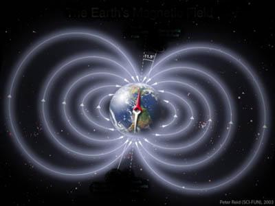 Tutto il visibile e l'invisibile vibra in una determinata frequenza perché è energia. Quando lo stato vibrazionale è lento l'energia ci appare densa e tende a solidificarsi. Tuttavia, se osserviamo […]
